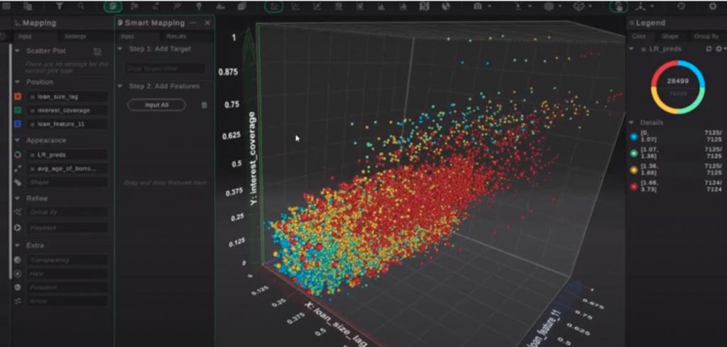 Visualização e análise de dados com Plataforma Virtualitics