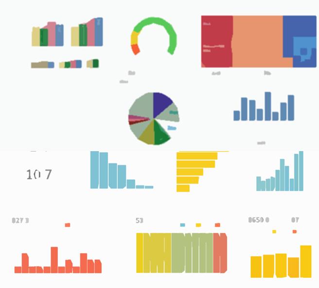 Desenvolver visualizações de dados é um processo demorado. Contar a história dos dados pode ajudar a diminuir esse tempo.