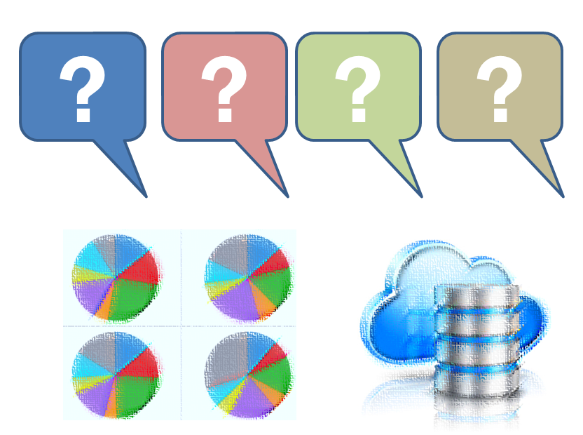 Faça a pergunta certa aos dados