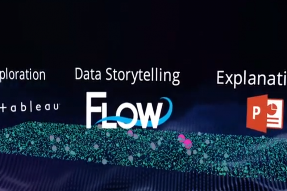 Data Storytelling com Flow Immersive