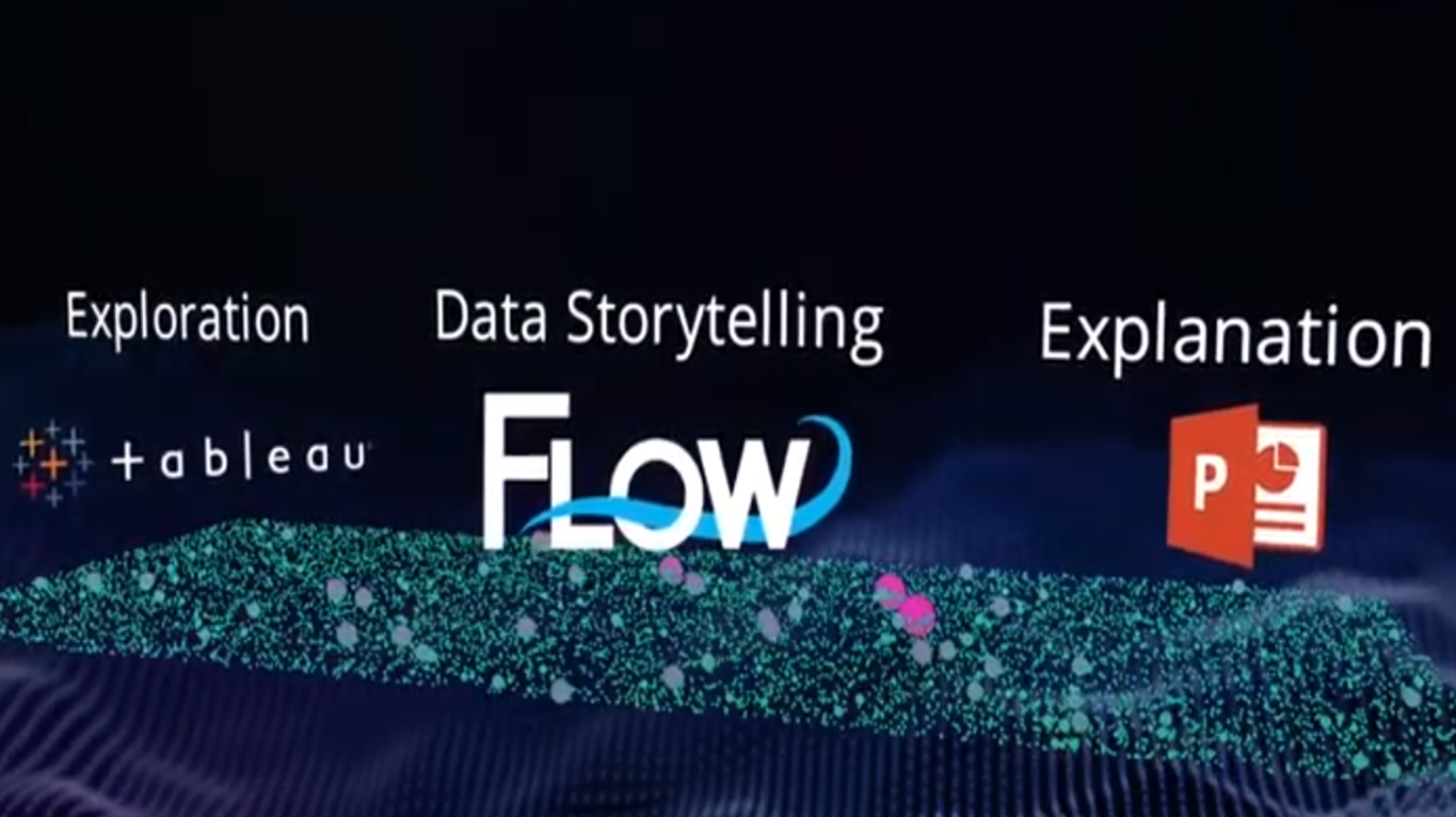 Flow Immersive para Data storytelling