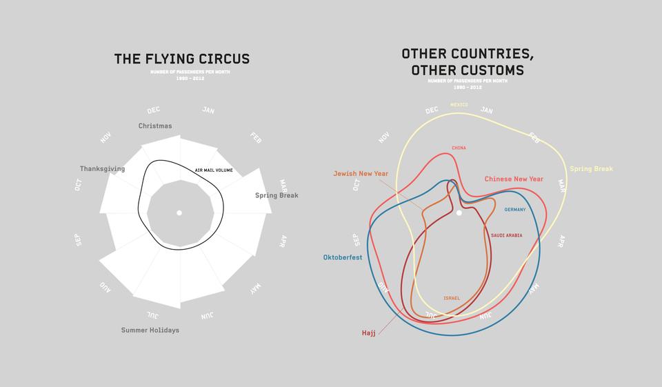 Imagem/Fonte: Visualização de Dados por Jeremias Volker