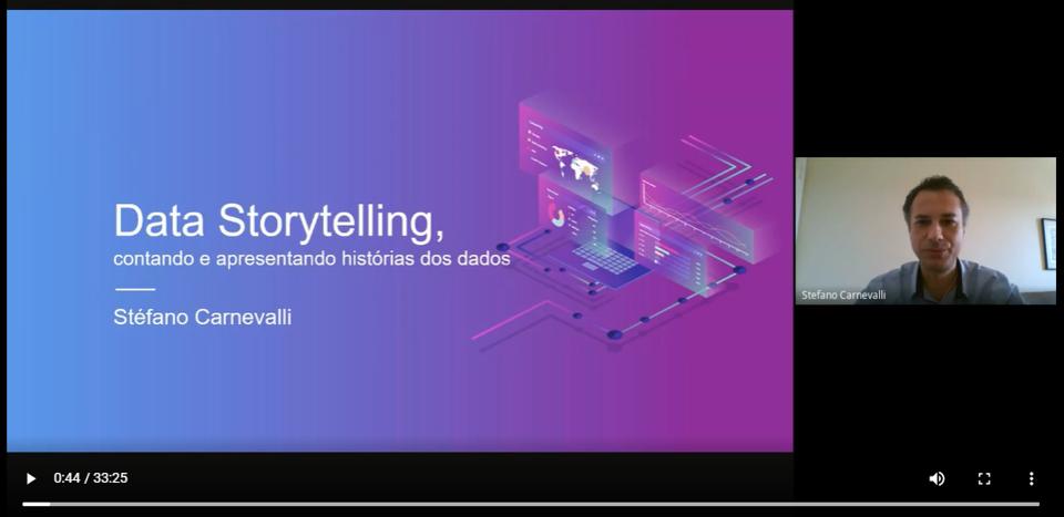 Data Storytelling Banco Carrefour
